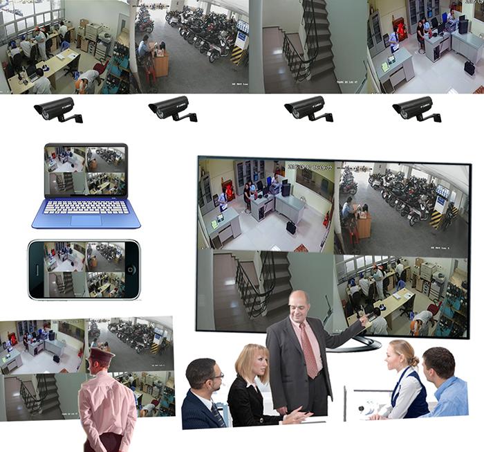 Lắp đặt camera giám sát an ninh cho văn phòng công ty