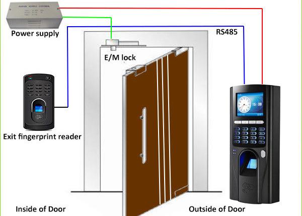 sơ đồ lắp kiểm soát cửa ra vào ccn tân liên